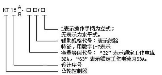 上海永上电器有限公司系属中国永上集团,永上集团是一个以工业电器、成套设备、断路器、接触器、电线电缆、漆包线等为主导产品,以电力自动化、汽车电器等为辅,集制造、贸易、科研、信息服务等多功能于一体的,跨地区、跨行业的大型经济联合体。 永上集团现有控股企业10家,成员企业23家,协作单位86家,国内销售网点190家,公司现有员工550人,总建筑面积23000m2,占地面积10000m2,现有母子公司注册资金总和一个亿,产品在同行中享有较高的声誉。 集团为适应企业发展和满足国外市场的需求,于2001年在上海浦